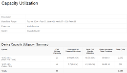 Cisco Trunk Capacity Utilization Reporting