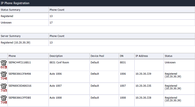 Cisco Configuration Reporting